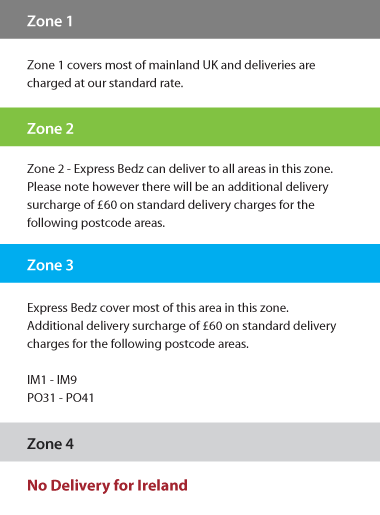 delivery-information-zone